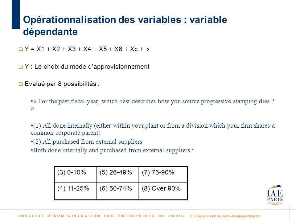 Opérationnalisation des variables : variable dépendante