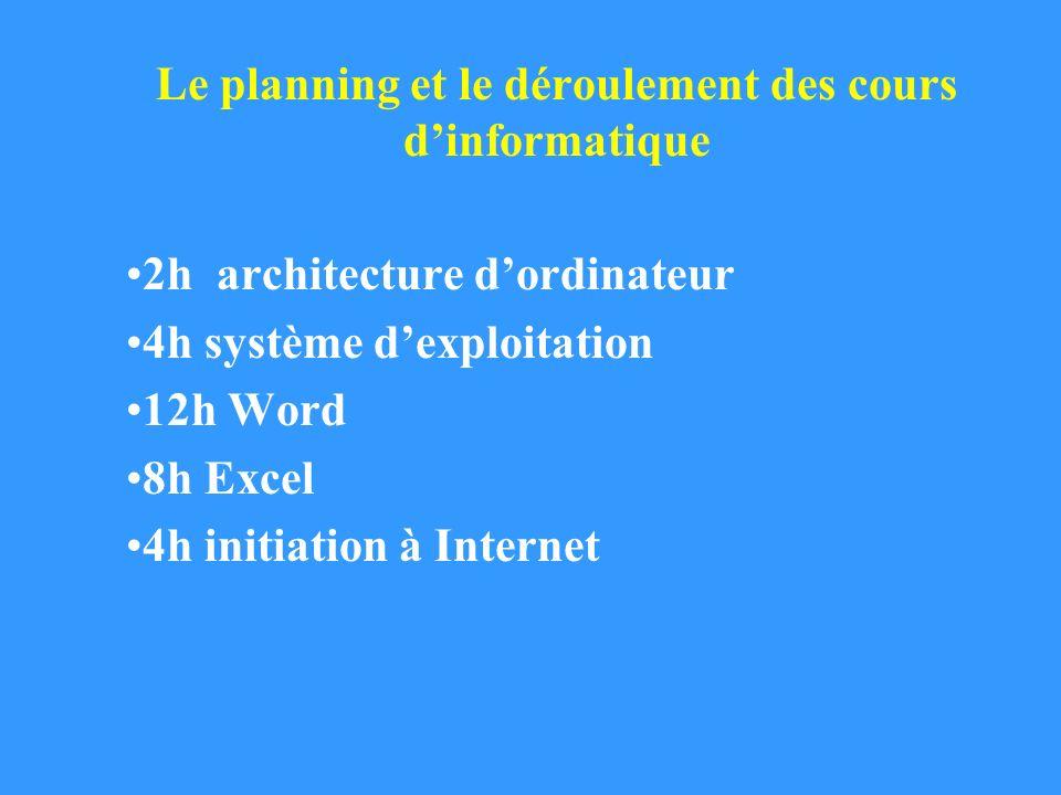 Initiation l 39 informatique ppt t l charger for Architecture informatique definition