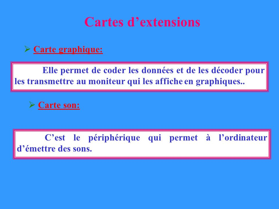 Cartes d'extensions  Carte graphique: