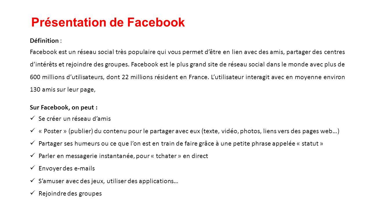 Présentation de Facebook