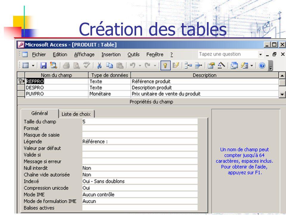 Création des tables GSI S.Q.L.