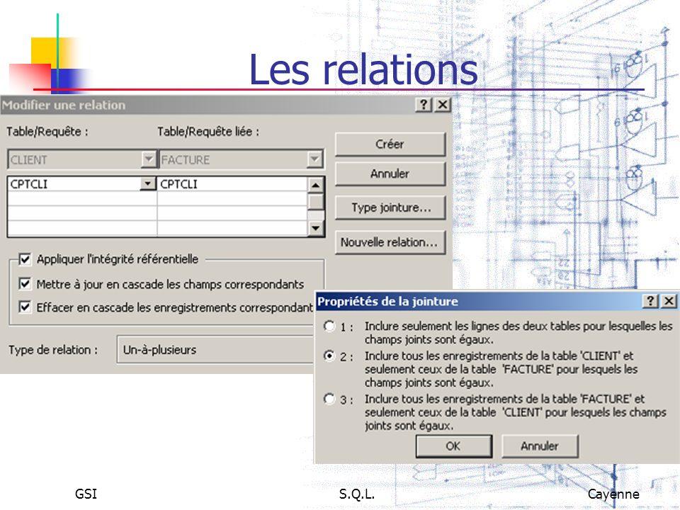 Les relations GSI S.Q.L.