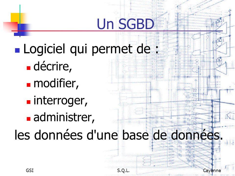 Un SGBD Logiciel qui permet de : les données d une base de données.