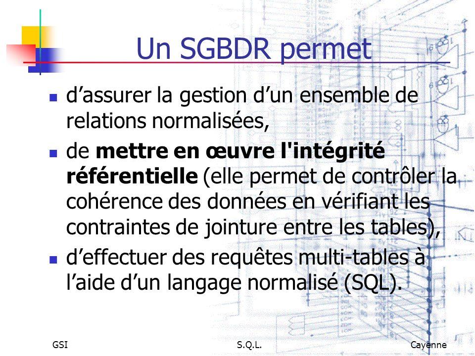 Un SGBDR permet d'assurer la gestion d'un ensemble de relations normalisées,