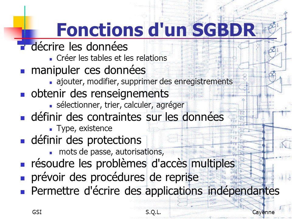 Fonctions d un SGBDR décrire les données manipuler ces données
