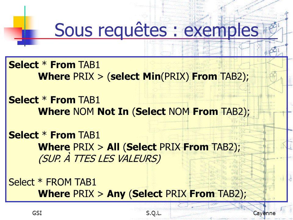 Sous requêtes : exemples