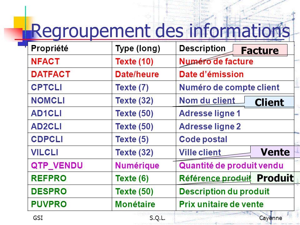 Regroupement des informations