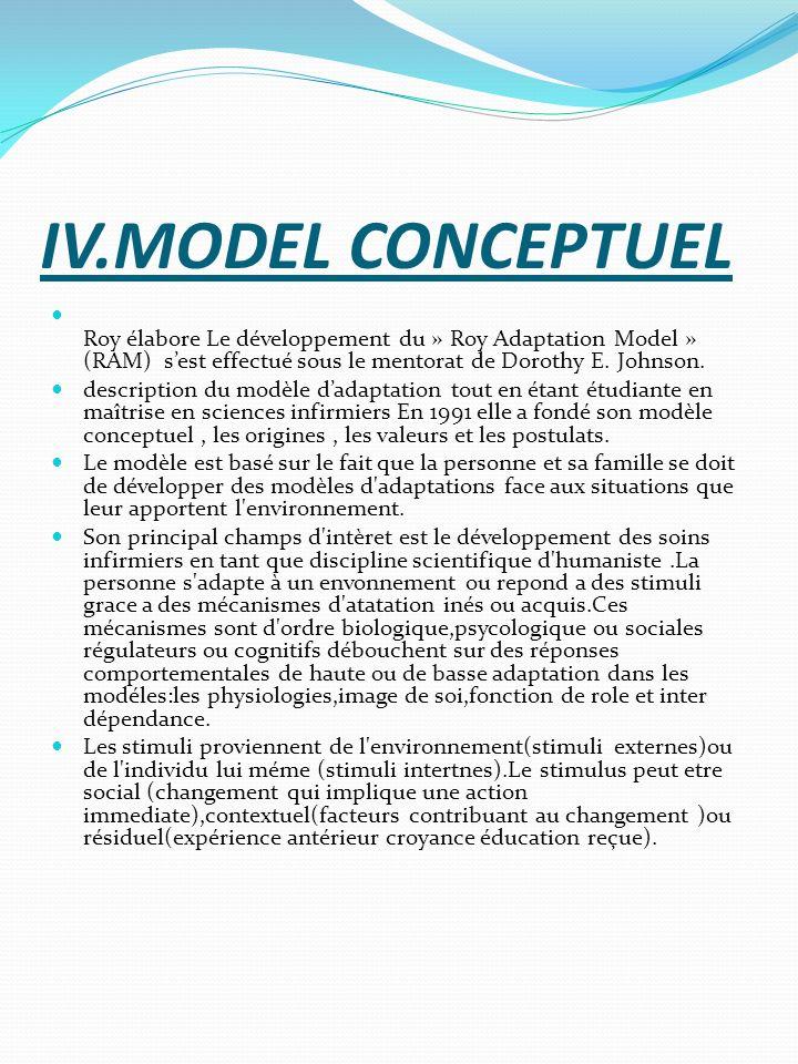 IV.MODEL CONCEPTUEL Roy élabore Le développement du » Roy Adaptation Model » (RAM) s'est effectué sous le mentorat de Dorothy E. Johnson.