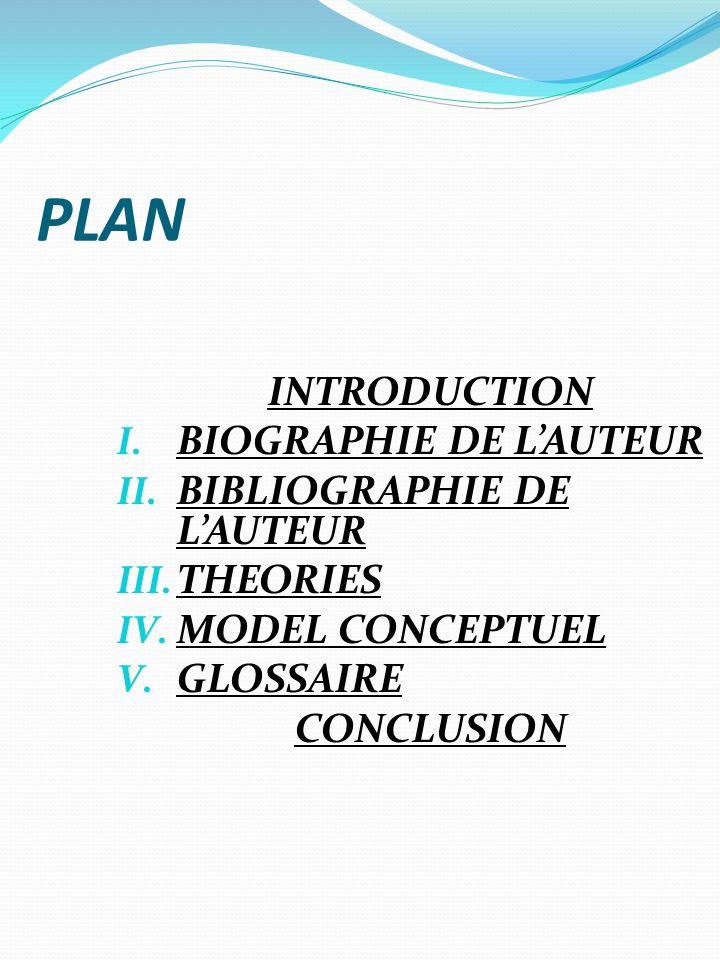 PLAN INTRODUCTION BIOGRAPHIE DE L'AUTEUR BIBLIOGRAPHIE DE L'AUTEUR