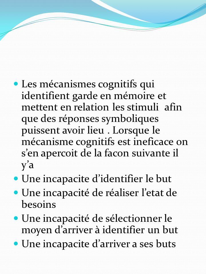 Les mécanismes cognitifs qui identifient garde en mémoire et mettent en relation les stimuli afin que des réponses symboliques puissent avoir lieu . Lorsque le mécanisme cognitifs est ineficace on s'en apercoit de la facon suivante il y'a