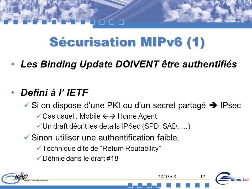 Sécurisation MIPv6 (1) Les Binding Update DOIVENT être authentifiés