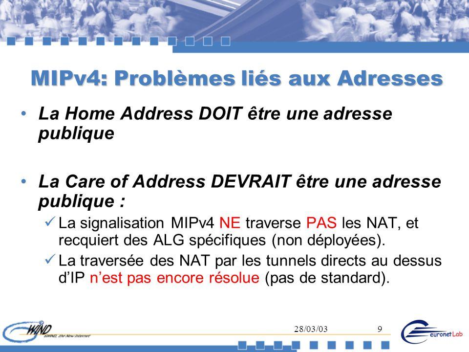 MIPv4: Problèmes liés aux Adresses