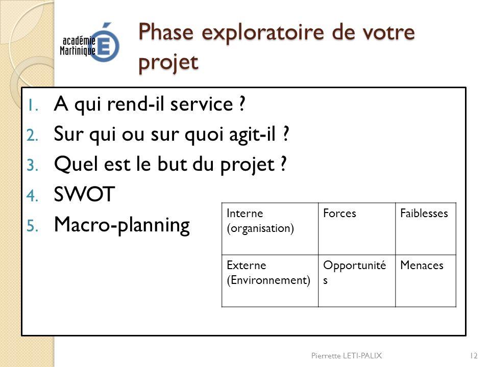 Phase exploratoire de votre projet