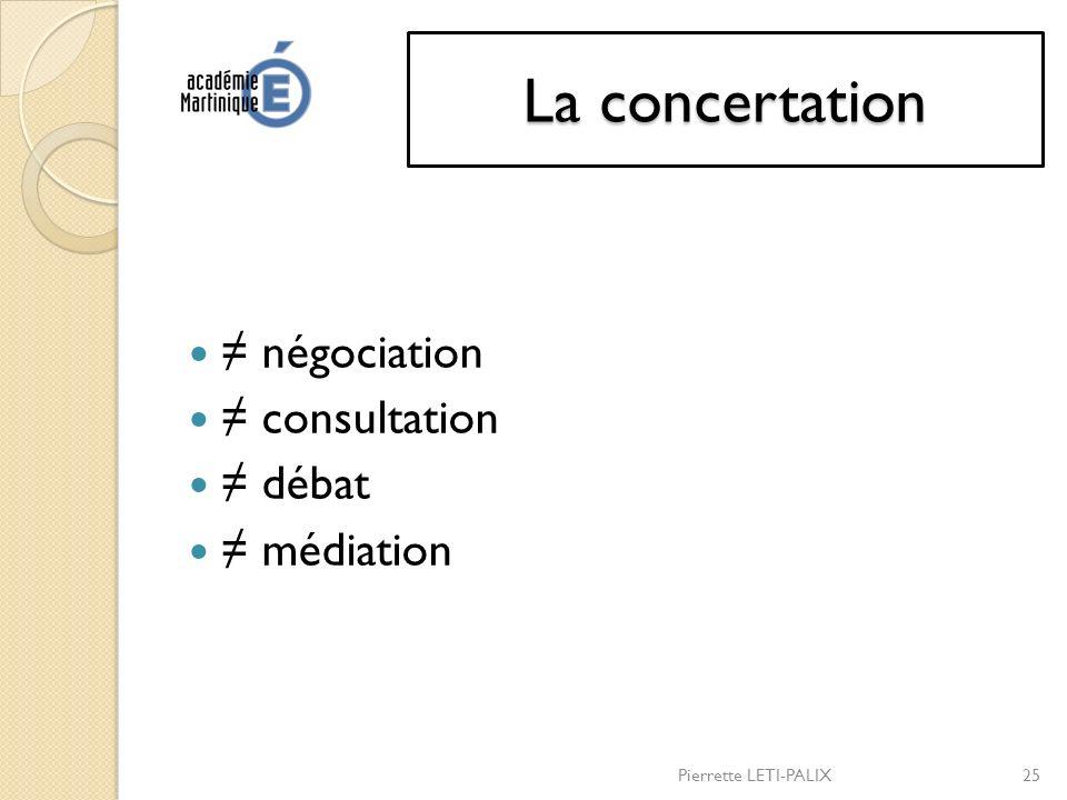 La concertation ≠ négociation ≠ consultation ≠ débat ≠ médiation