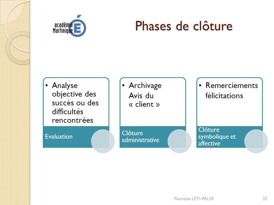 Phases de clôture Analyse objective des succès ou des difficultés rencontrées. Evaluation. Archivage.