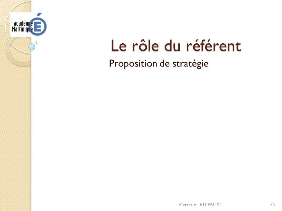 Proposition de stratégie