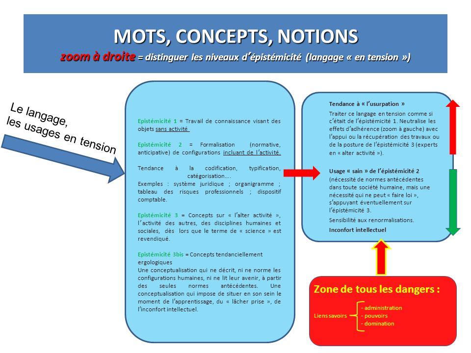MOTS, CONCEPTS, NOTIONS zoom à droite = distinguer les niveaux d'épistémicité (langage « en tension »)