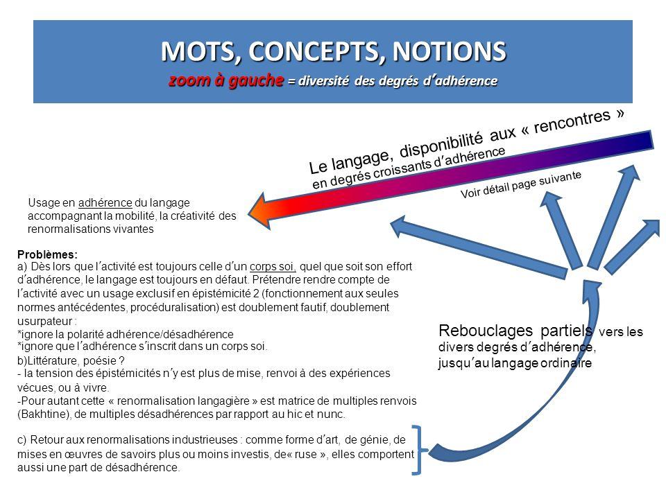 MOTS, CONCEPTS, NOTIONS zoom à gauche = diversité des degrés d'adhérence