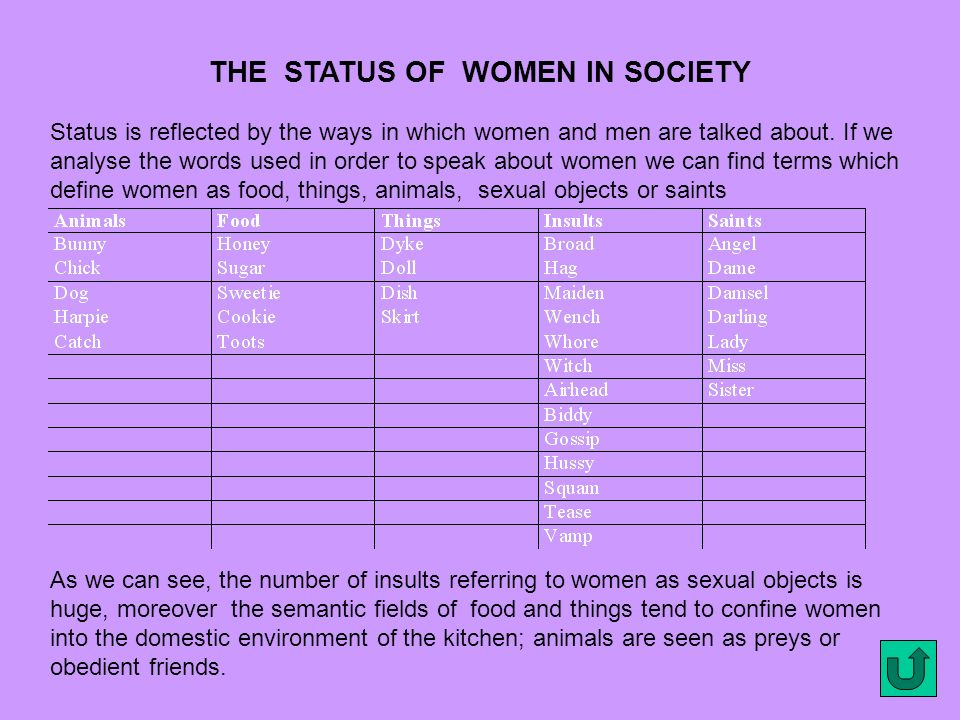 THE STATUS OF WOMEN IN SOCIETY