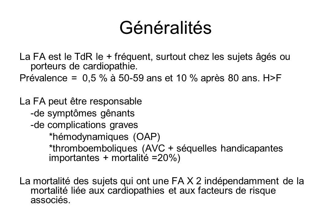 Généralités La FA est le TdR le + fréquent, surtout chez les sujets âgés ou porteurs de cardiopathie.