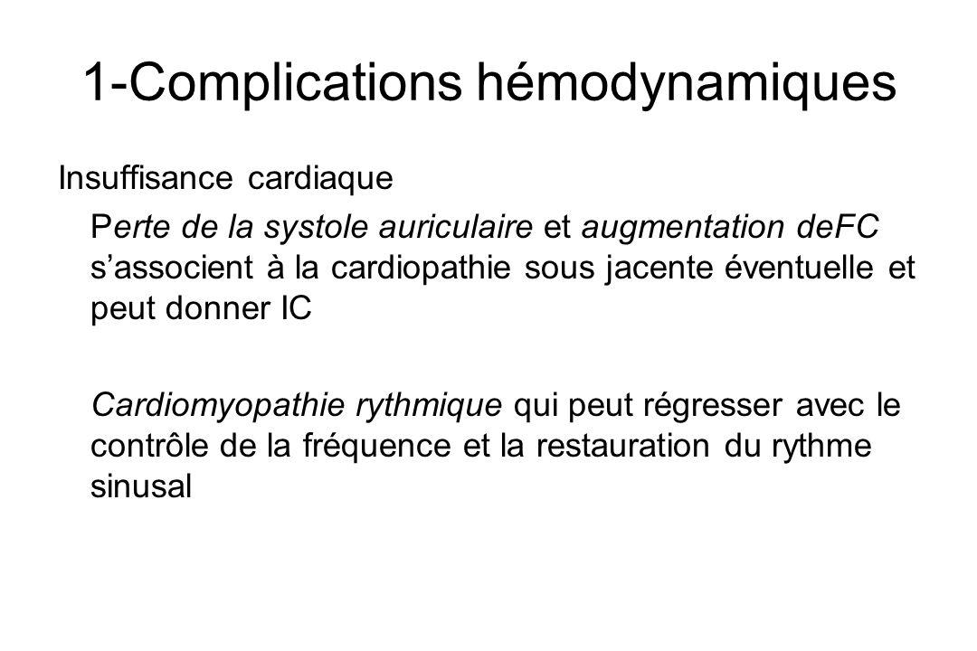 1-Complications hémodynamiques