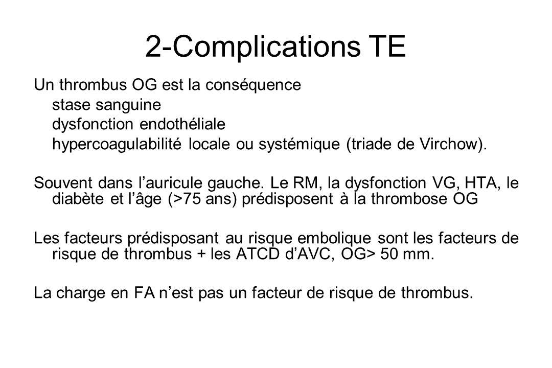 2-Complications TE Un thrombus OG est la conséquence stase sanguine