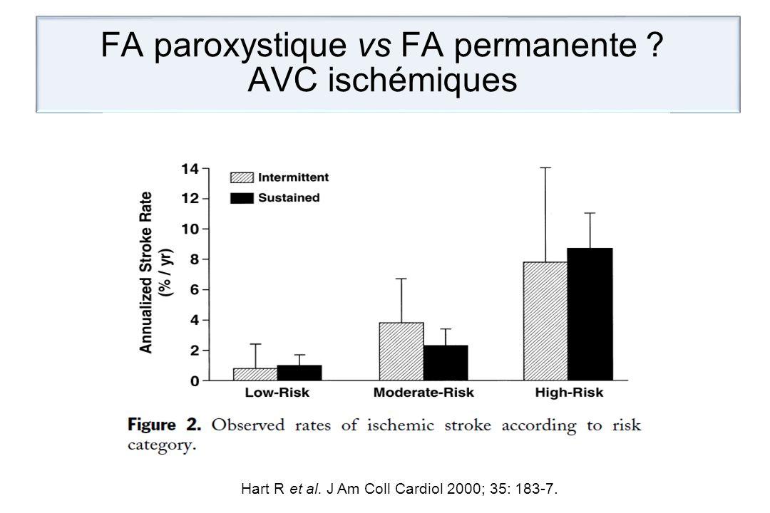 FA paroxystique vs FA permanente AVC ischémiques