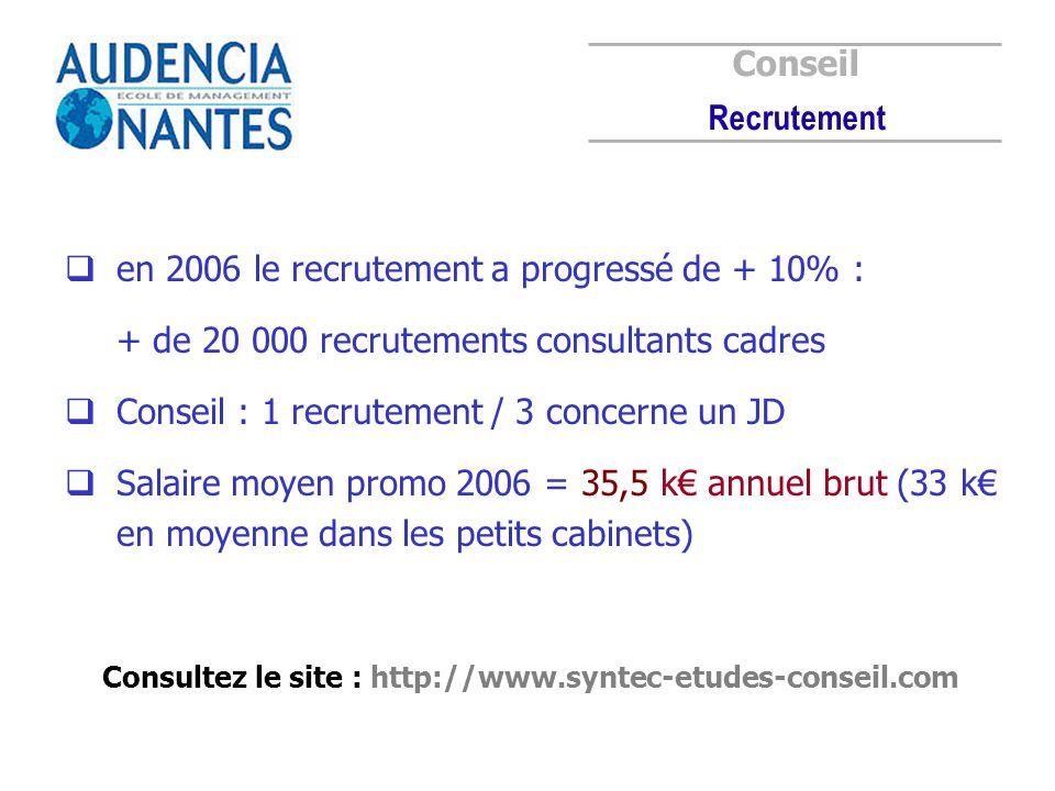 Consultez le site : http://www.syntec-etudes-conseil.com