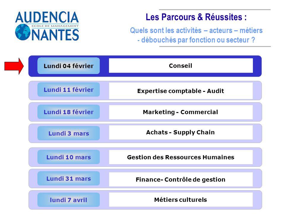 Les Parcours & Réussites :