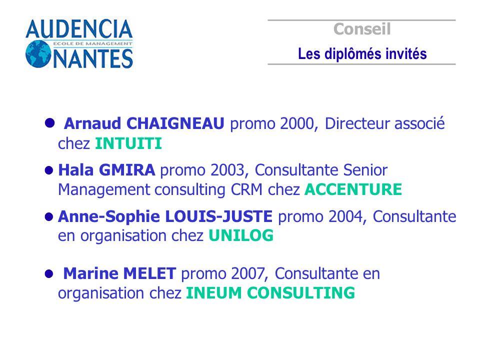 Arnaud CHAIGNEAU promo 2000, Directeur associé chez INTUITI