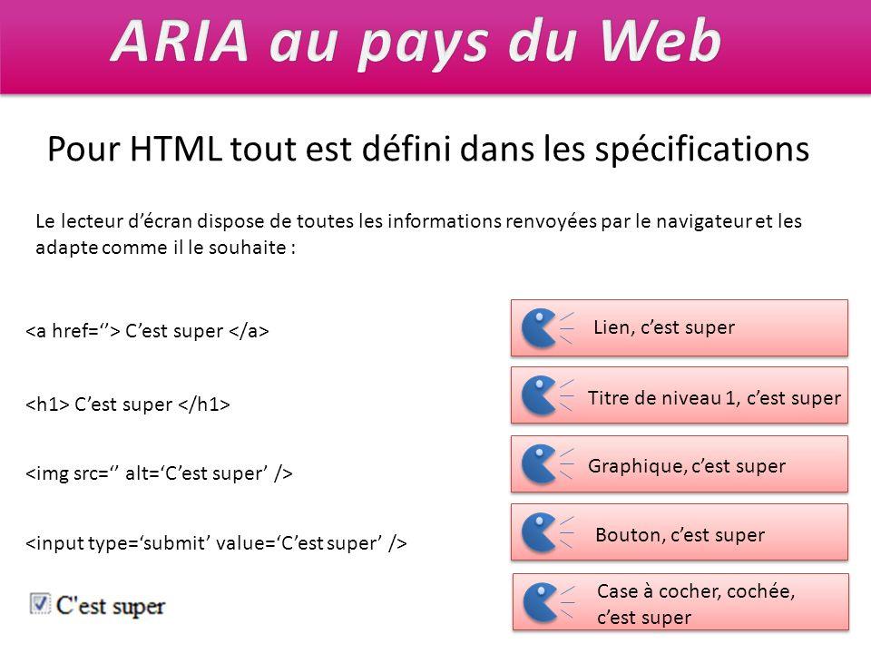 ARIA au pays du Web Pour HTML tout est défini dans les spécifications