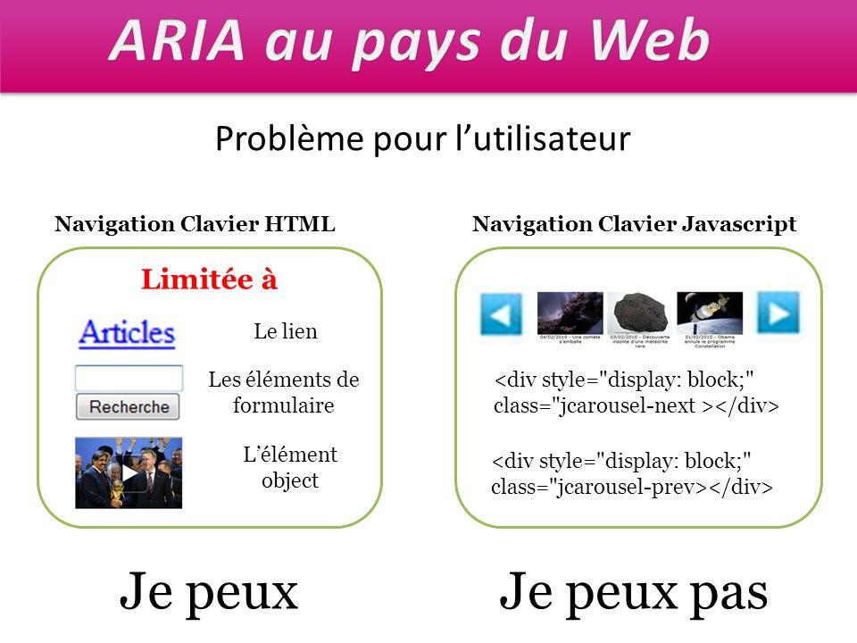 Navigation Clavier HTML Navigation Clavier Javascript