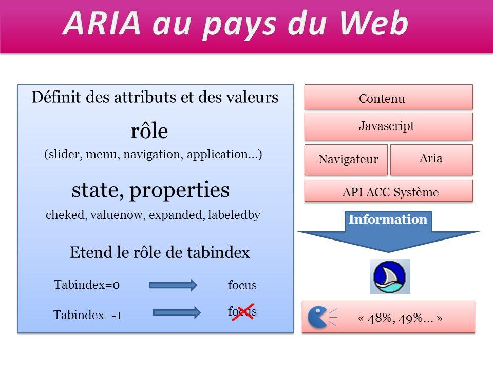 ARIA au pays du Web rôle state, properties