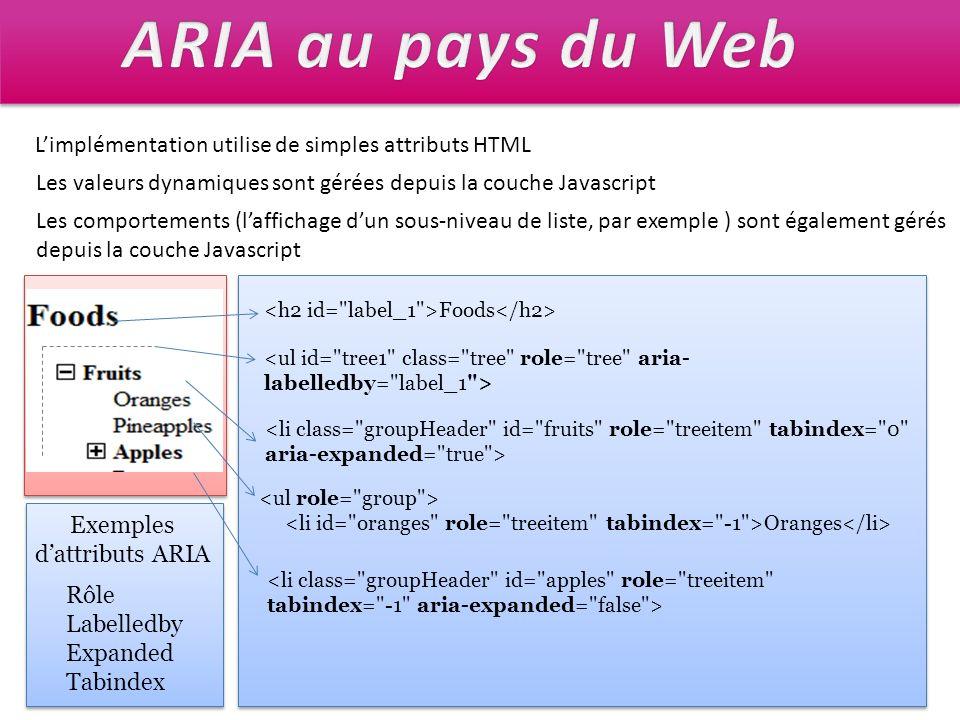 ARIA au pays du Web L'implémentation utilise de simples attributs HTML