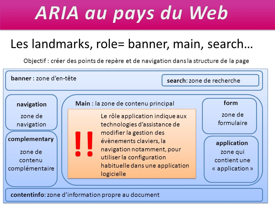!! ARIA au pays du Web Les landmarks, role= banner, main, search…