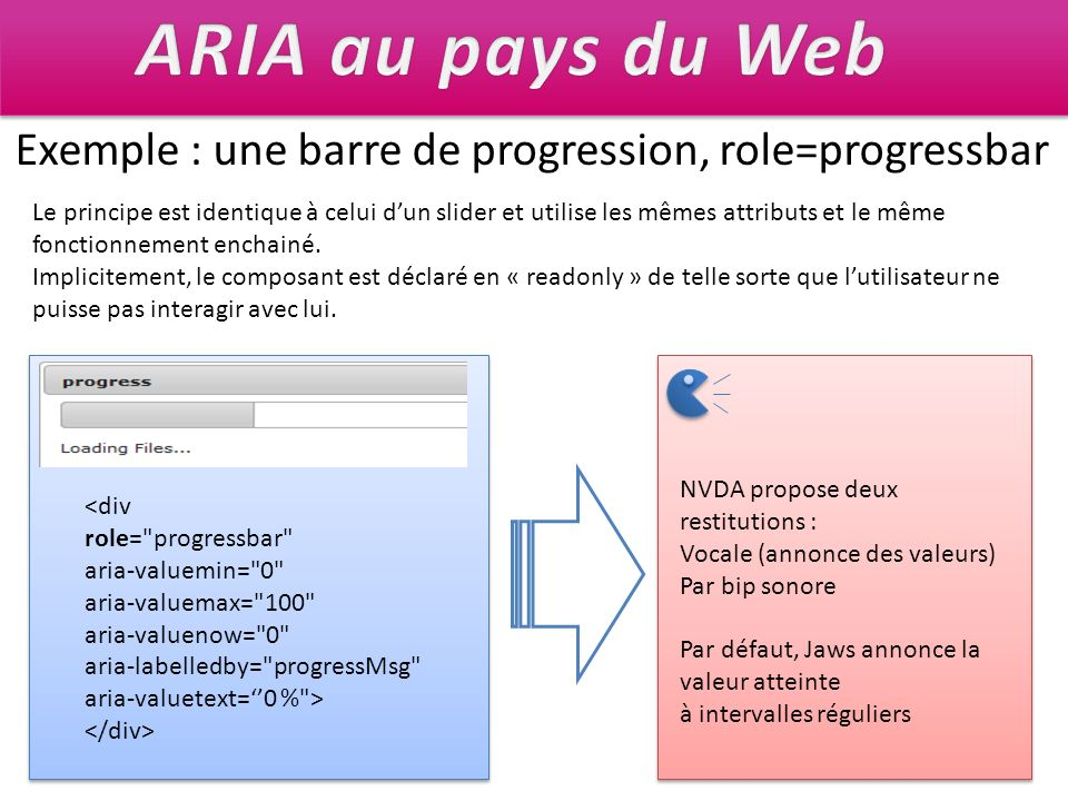 ARIA au pays du Web Exemple : une barre de progression, role=progressbar.