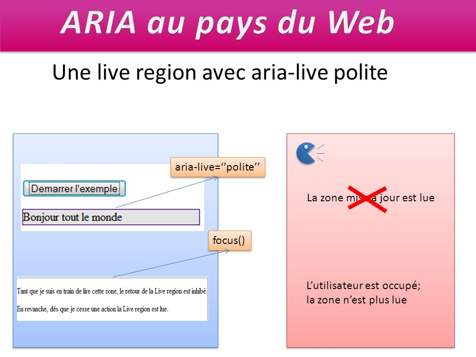 ARIA au pays du Web Une live region avec aria-live polite