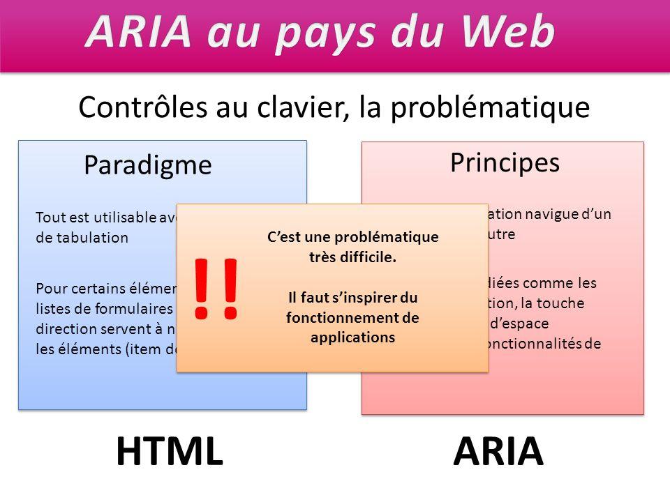 !! ARIA au pays du Web HTML ARIA