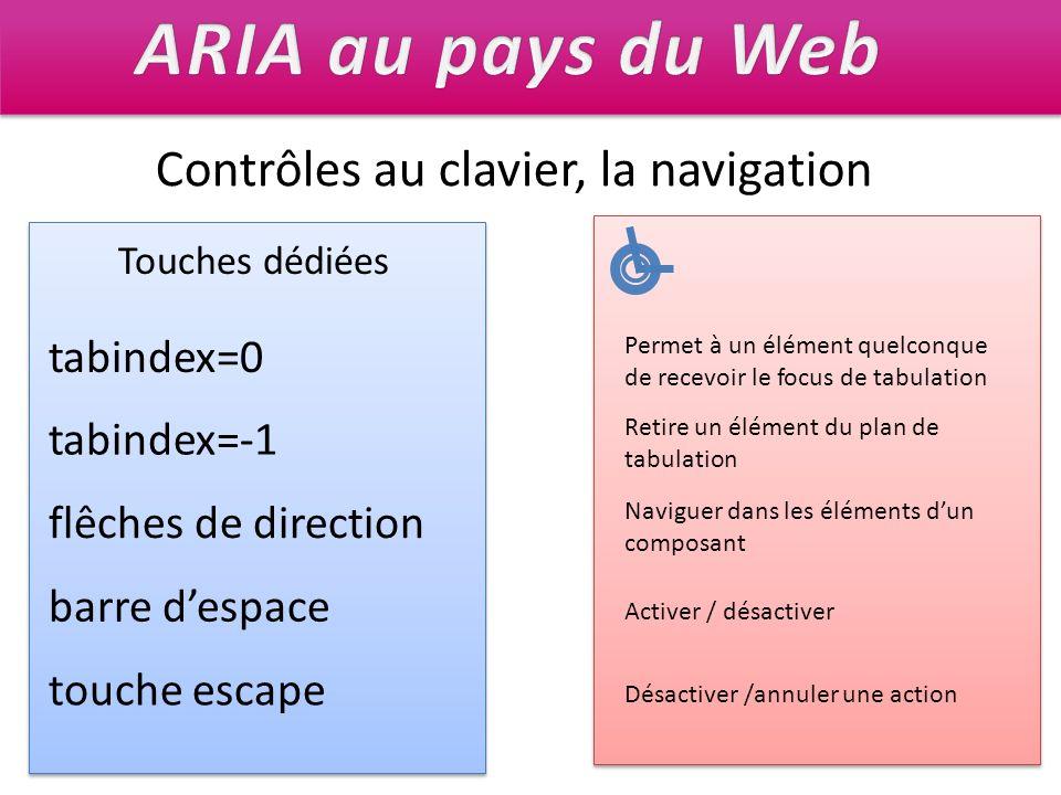 ARIA au pays du Web Contrôles au clavier, la navigation tabindex=0