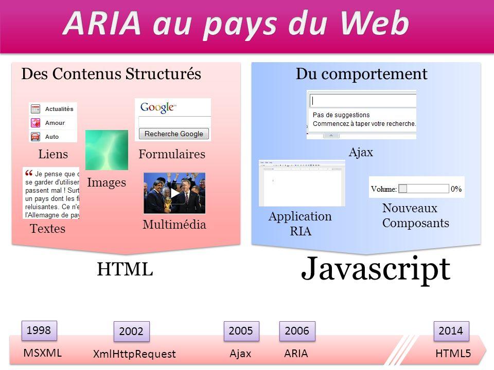 ARIA au pays du Web Javascript HTML Des Contenus Structurés