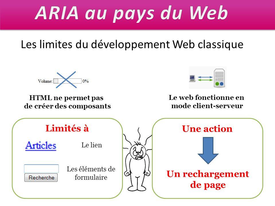 HTML ne permet pas de créer des composants