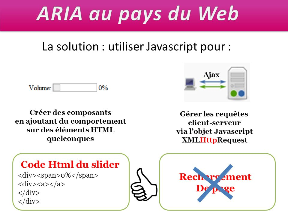 ARIA au pays du Web La solution : utiliser Javascript pour :