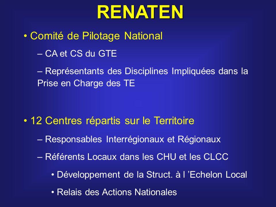 RENATEN Comité de Pilotage National