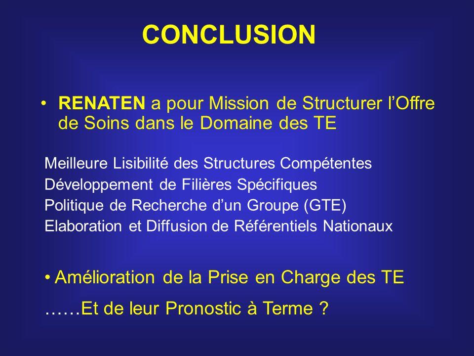CONCLUSION RENATEN a pour Mission de Structurer l'Offre de Soins dans le Domaine des TE. Meilleure Lisibilité des Structures Compétentes.
