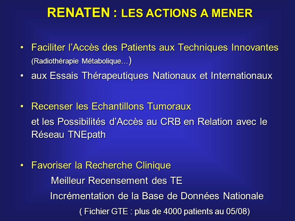 RENATEN : LES ACTIONS A MENER