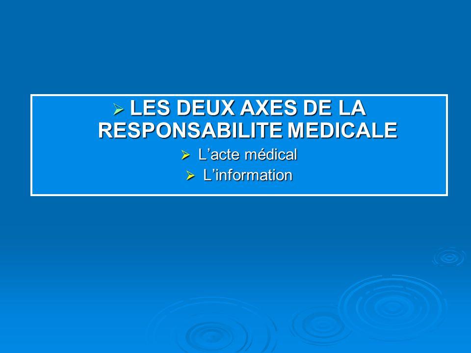 LES DEUX AXES DE LA RESPONSABILITE MEDICALE