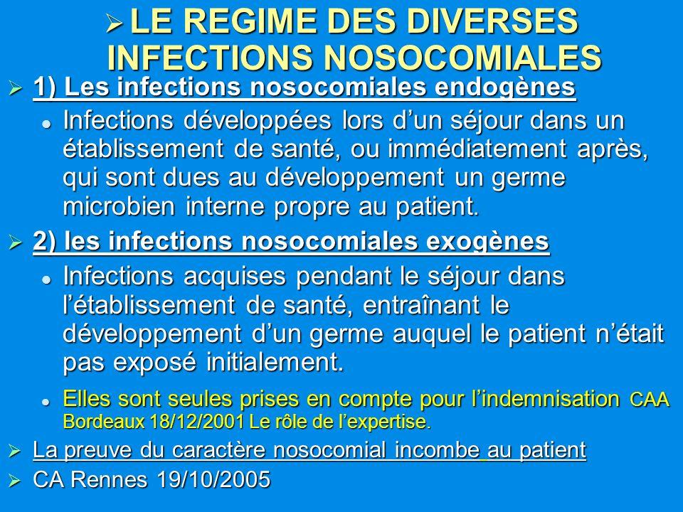 LE REGIME DES DIVERSES INFECTIONS NOSOCOMIALES