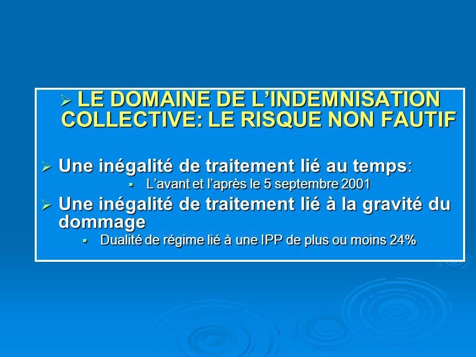 LE DOMAINE DE L'INDEMNISATION COLLECTIVE: LE RISQUE NON FAUTIF