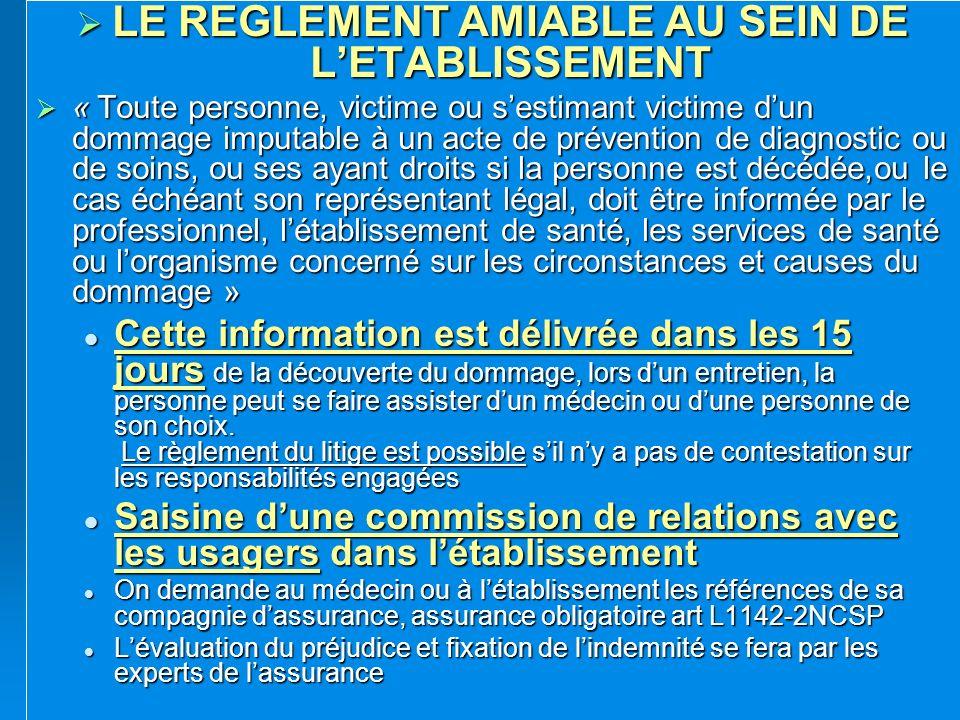 LE REGLEMENT AMIABLE AU SEIN DE L'ETABLISSEMENT
