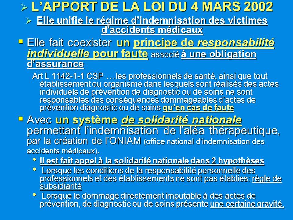 L'APPORT DE LA LOI DU 4 MARS 2002